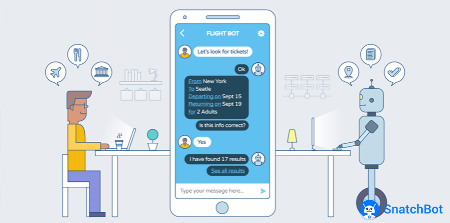 Virtual Solutions to Overcome Lack of Customer Service Manpower with SnatchBot