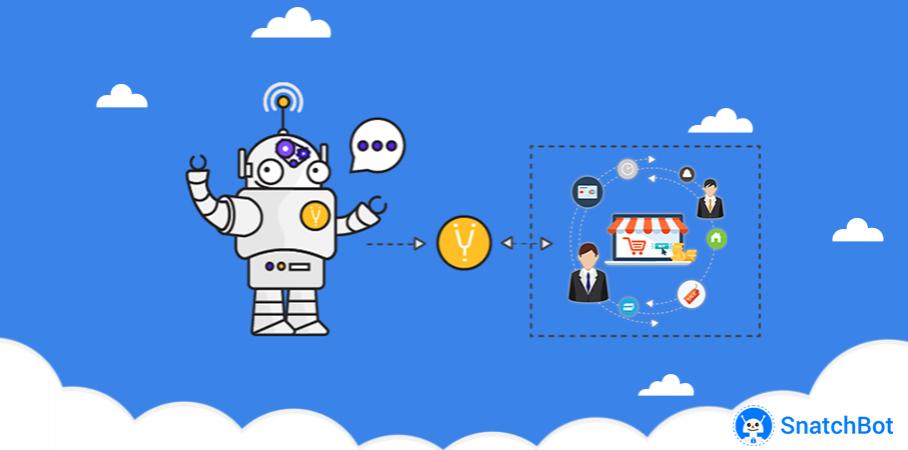 ¿Cómo crear un chatbot que a los usuarios les encantará?